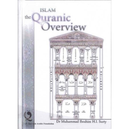 Islam The Quraanic Overview Dr Muhammad Ibrahim H. I. Surty